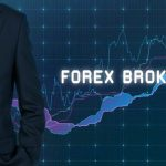 Reliable Forex Brokers